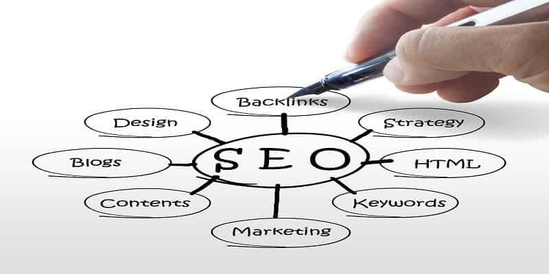 איך לבחור קורס קידום אתרים שיאפשר לכם לשנות קריירה?